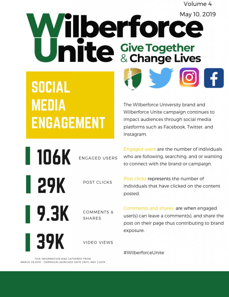 Wilberforce Unite Campaign Update